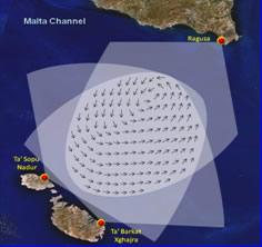 CALYPSO HF radar system for the Malta Channel