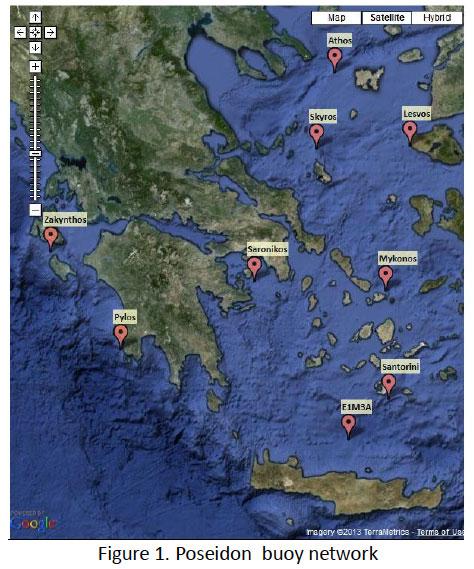 figure1. Poseidon buoy network