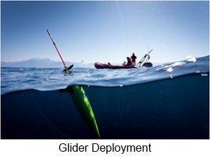 glider_deployment