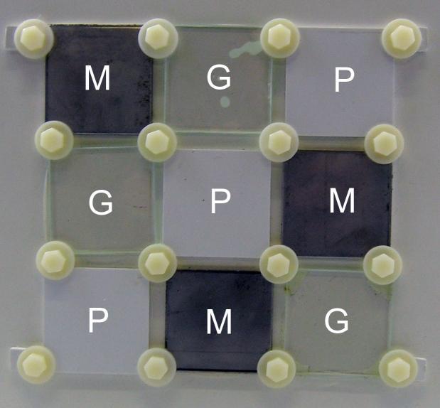 figure4-latin-squares